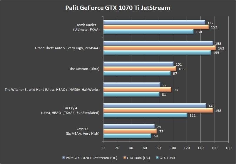 Tests-in-synthetic-benchmarks-Palit-GeForce-GTX-1660-Super-StormX